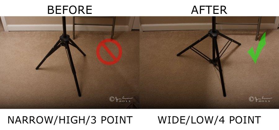 Good versus bad leg positions