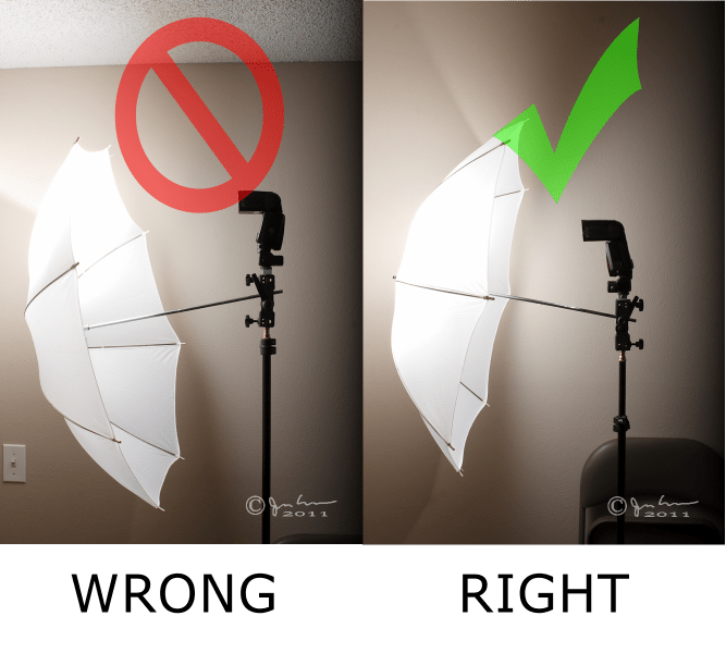 How to Position Your Umbrella Correctly