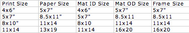 Print Sizes