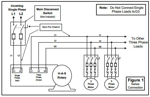 disconnect wiring diagram