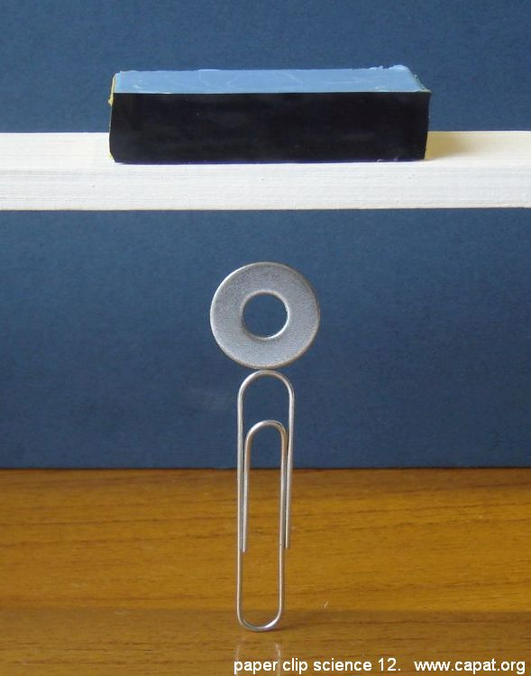 Magnetism - paper clip experiments - new fascinating, safe, easy