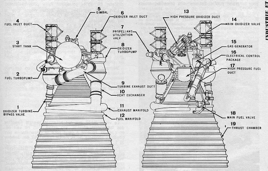Apollo Automobil Schema moteur