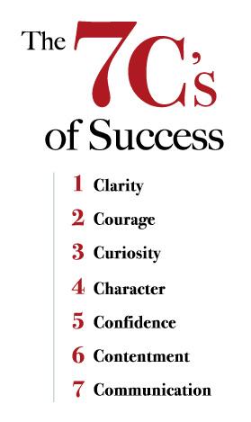 Capozzi Advisory Group - how do you evaluate success