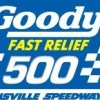 Nascar Goody's Fast Relief 500 Gambling Picks/Preview