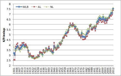 MLB_K9