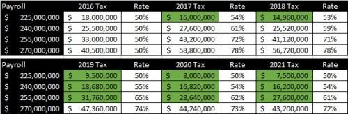 comparative-tax