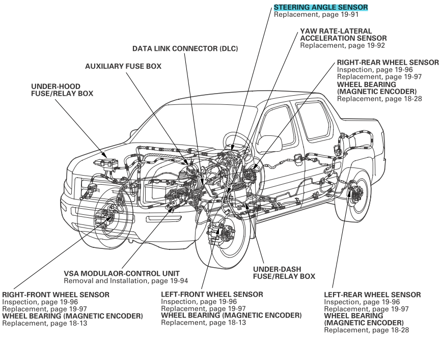 steering angle sensor location and removal