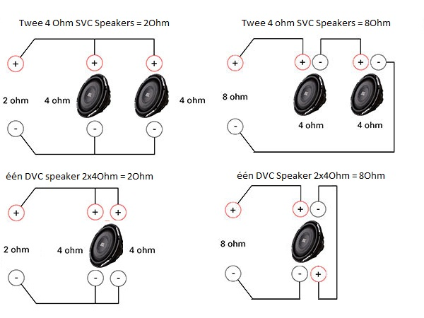 2ohm dvc subwoofer wiring diagram