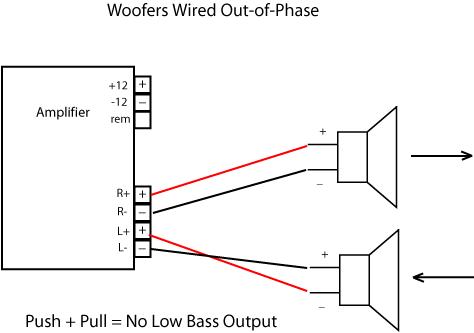 parallel single subwoofer wiring diagram
