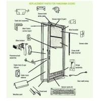 CaravansPlus: Spare Parts Diagram - Panorama Door | Locks ...