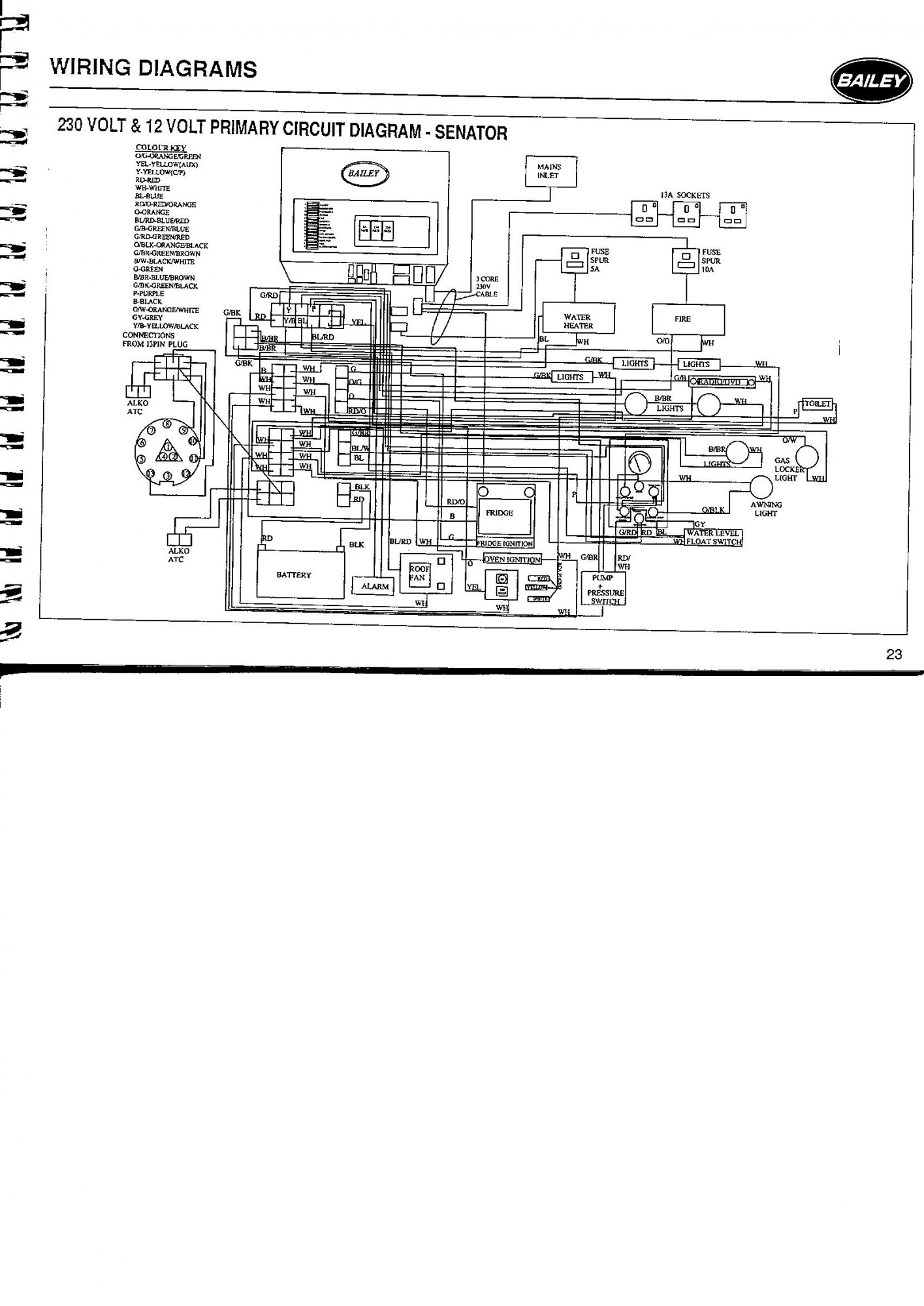 bailey caravan wiring diagram