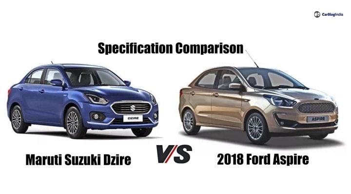 New 2017 Maruti Dzire vs Ford Aspire Price, Specifications, Mileage