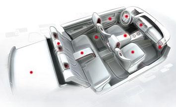 Faurecia Premium Attitude Interior Design Sketch