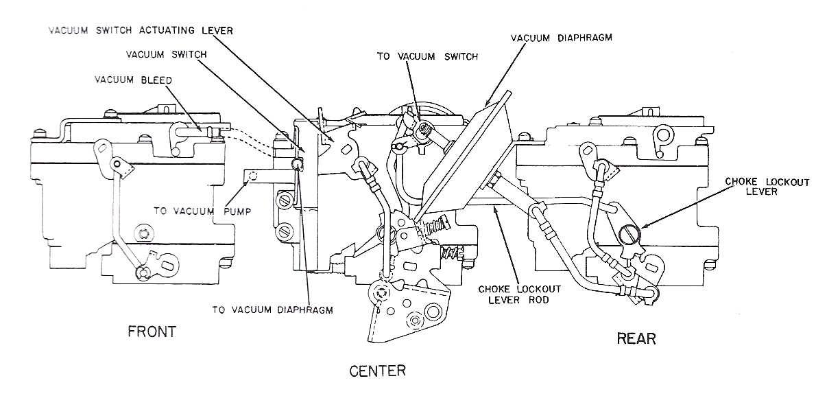 pontiac v8 engine with tripower carb setup