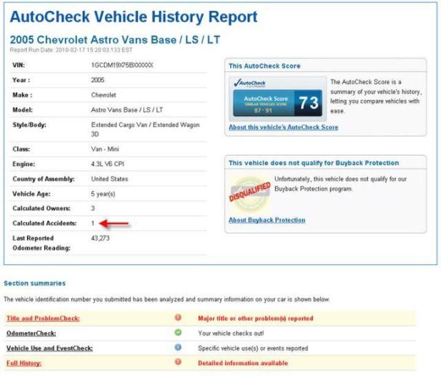 AutoCheck Vehicle History Report Sample Breakdown