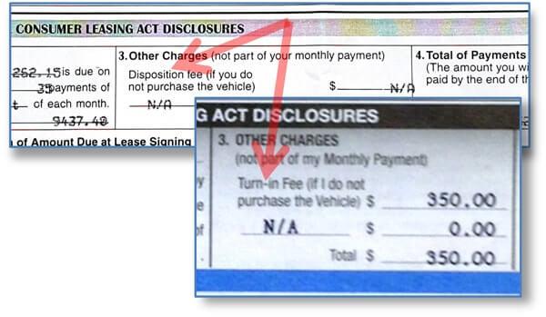 Car Lease Disposition Fees ExplainedCar Lease Agreement Career - sample vehicle lease agreement