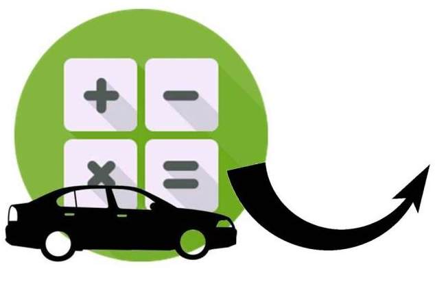 Online Auto Loan Calculator Your Smartest Move before buying a Car