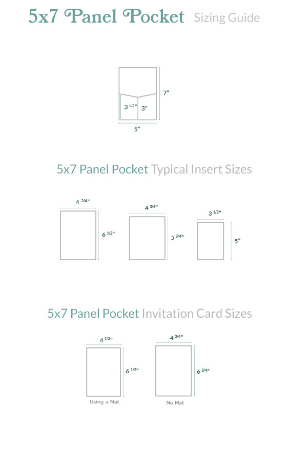 Invitation Size Guide 5x7 Panel Pocket - Cards  Pockets