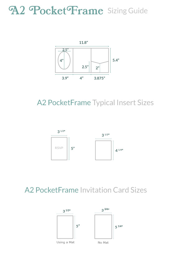 Invitation Size Guide A2 PocketFrame - Cards  Pockets