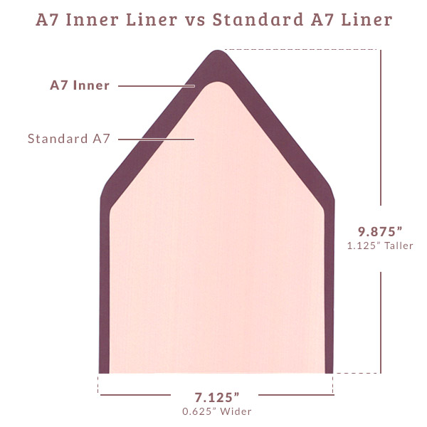 Inner A7 - Euro Flap Solid Envelope Liners (25 Pack)