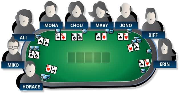 Texas Hold\u0027em Poker Rules - 2019\u0027s Ultimate Guide
