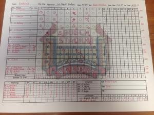 As always, scorecard provided by @Cardinal_50 on Twitter.