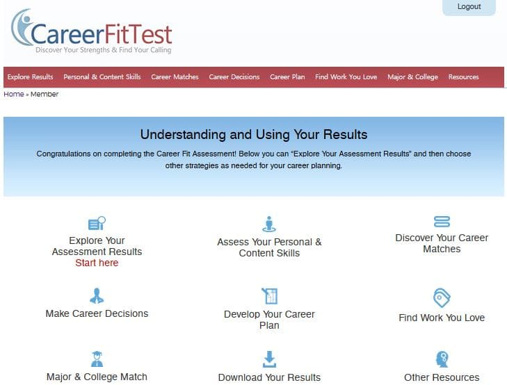 Sample Career Fit Results - Career Fit Test