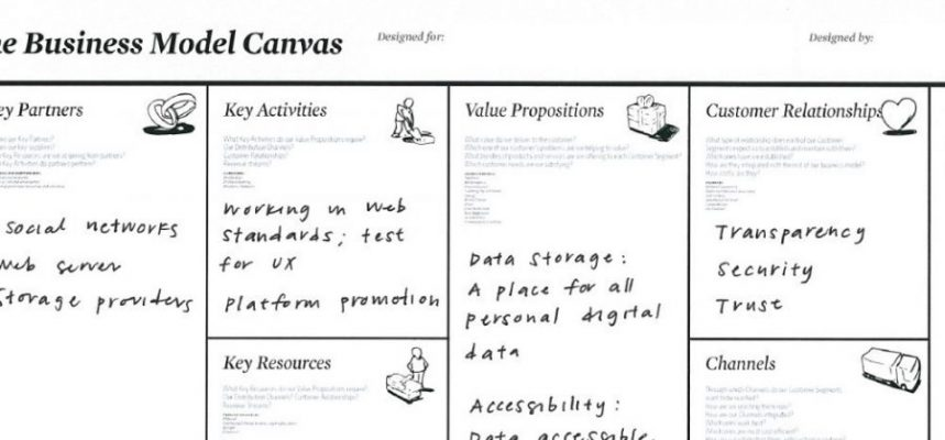Catalyst Method Business Model Canvas - Center for Care Innovations