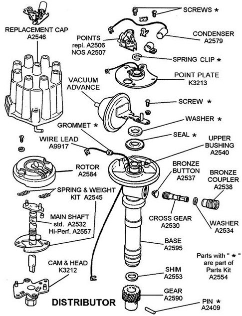 ford 351w hei distributor cap wiring diagram