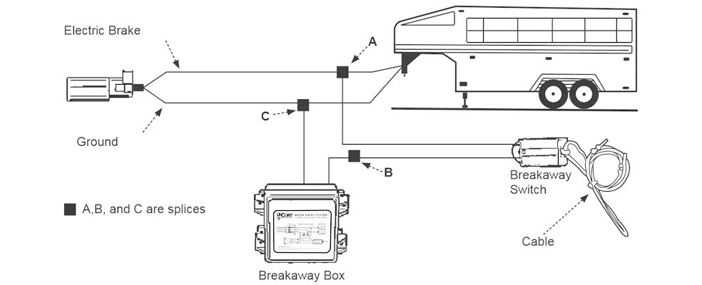 lockable breakaway system with battery breakaway switch and charger
