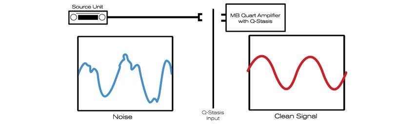 MB Quart - Technologies