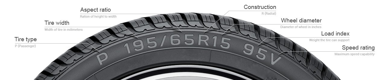 Tires Sizes Chart - CARiD