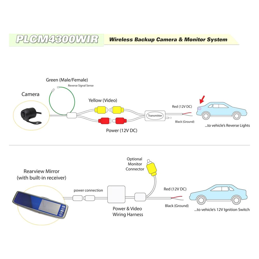 pyle rear view camera wiring diagram