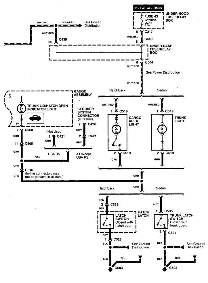 1996 acura integra wiring diagram