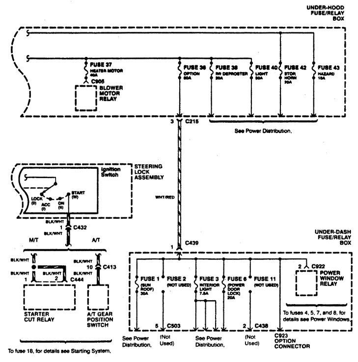 Acura Integra (1996) - wiring diagrams - power distribution