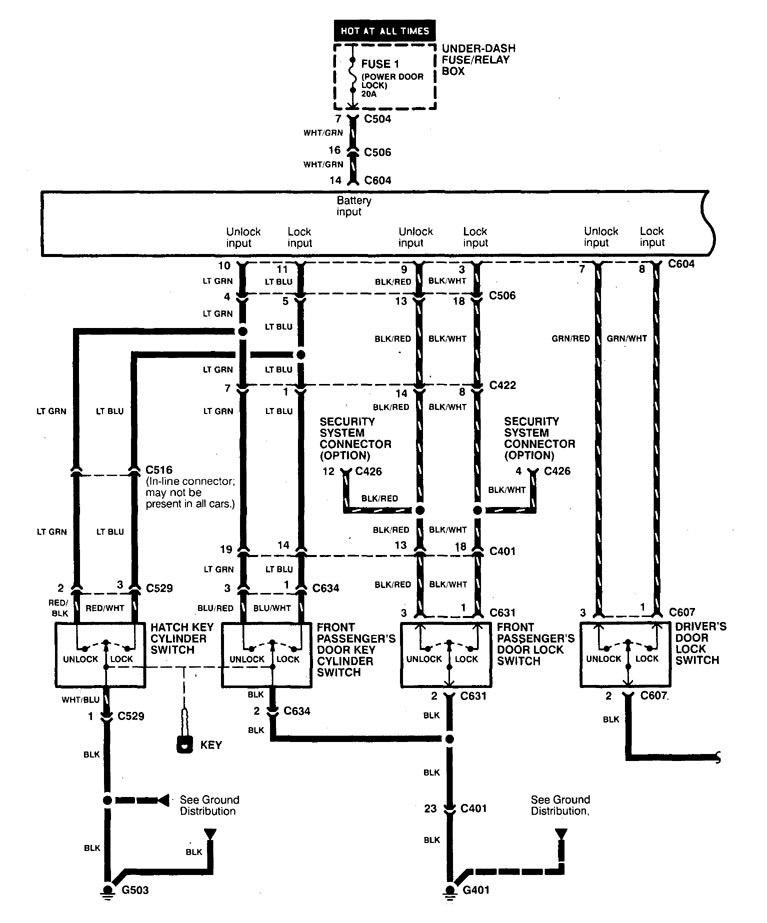 1999 acura integra fuse diagram