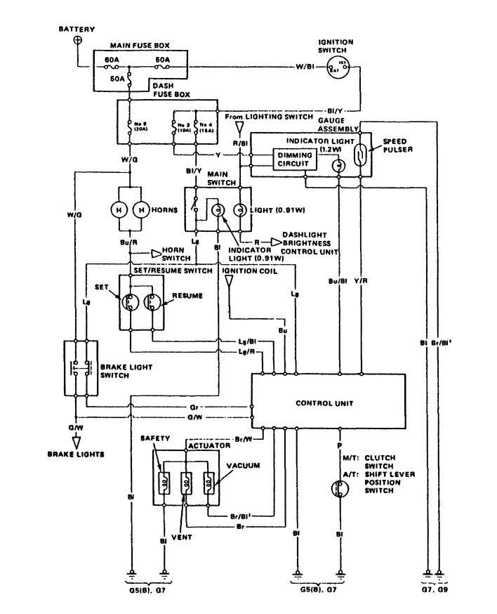 1991 acura integra fuse box location