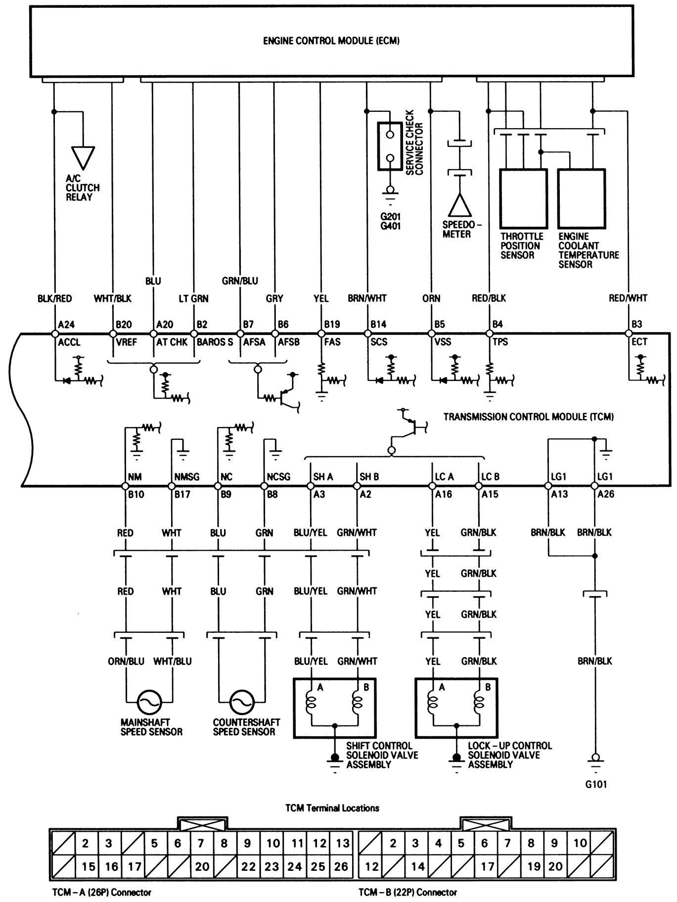 1999 acura integra fuse box diagram