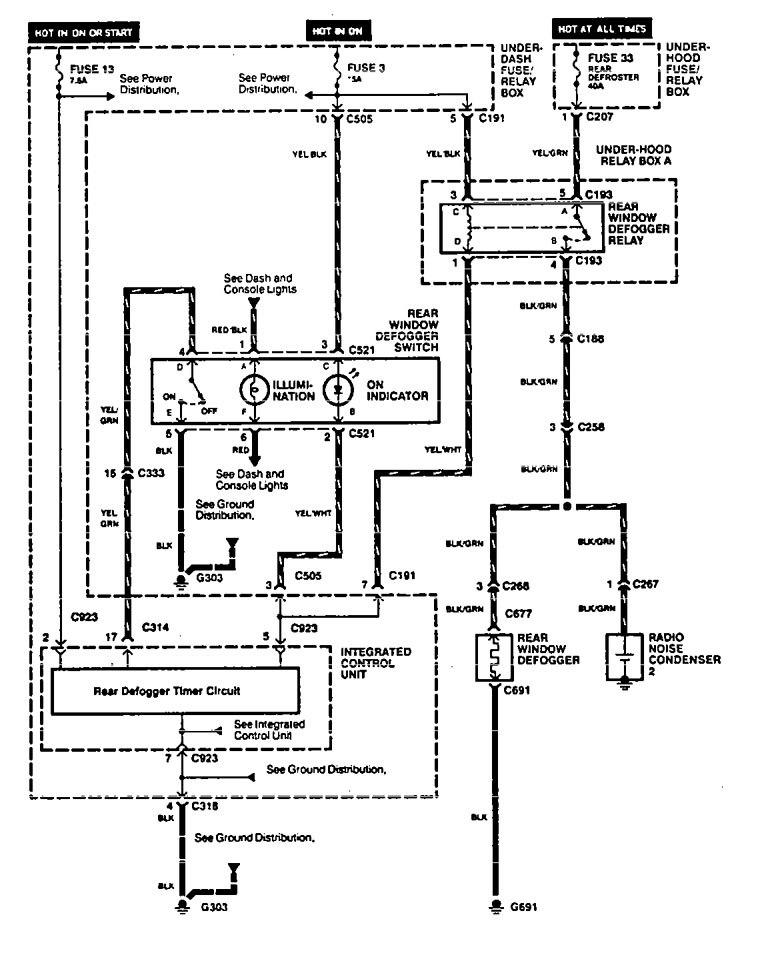 1994 acura legend fuse box diagram