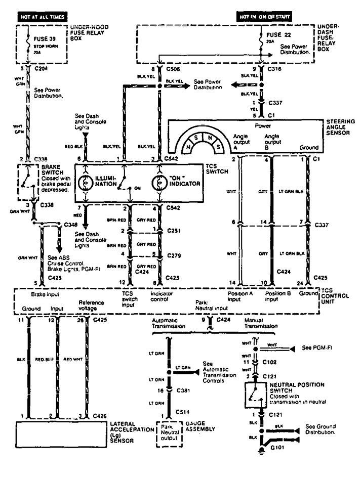 1991 gmc sonoma fuse box location
