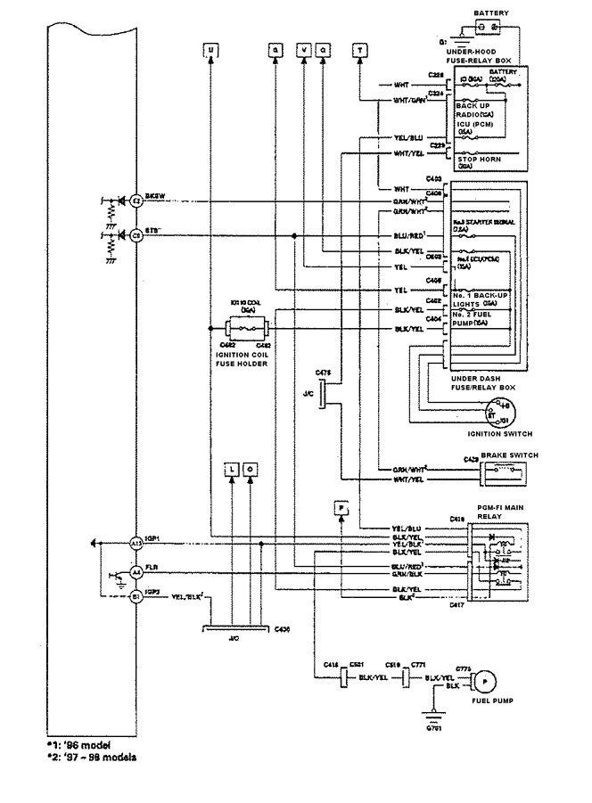 1998 ACURA TL FUSE BOX - Auto Electrical Wiring Diagram