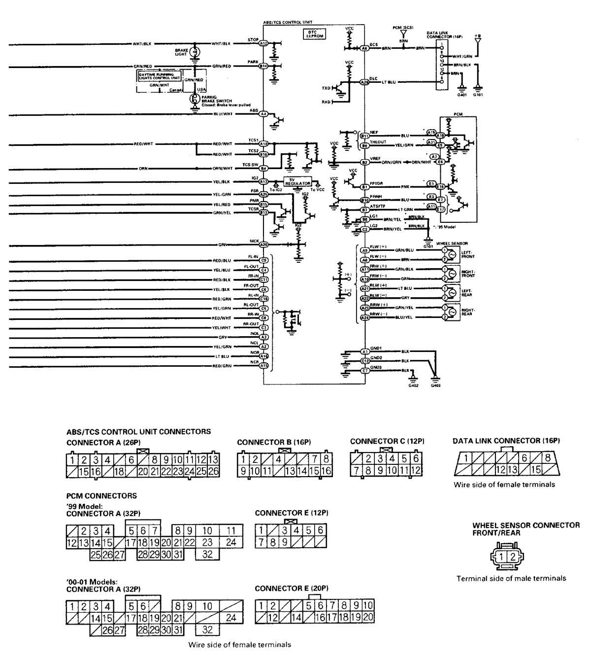 2001 Porsche Boxster Fuse Panel  Fuse Box Location On 1997 Dodge Ram 2500