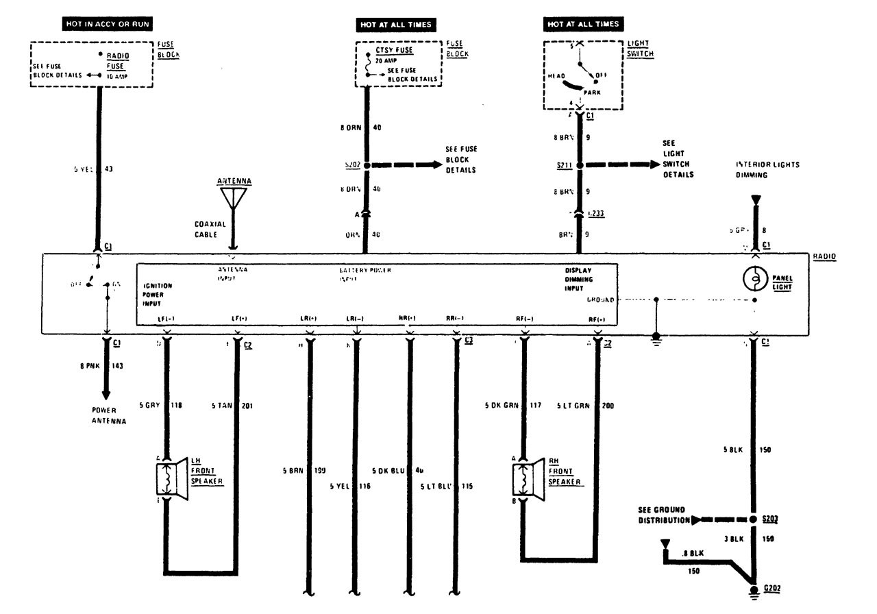 2004 buick century fuse box diagram