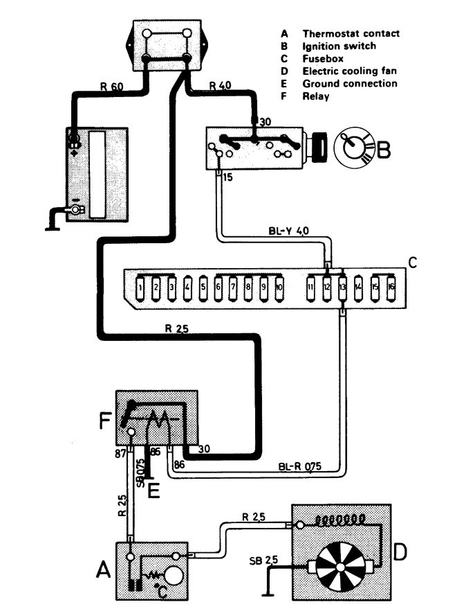 insight fuse box diagram