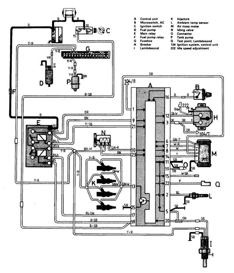 1986 gmc sierra wiring harness