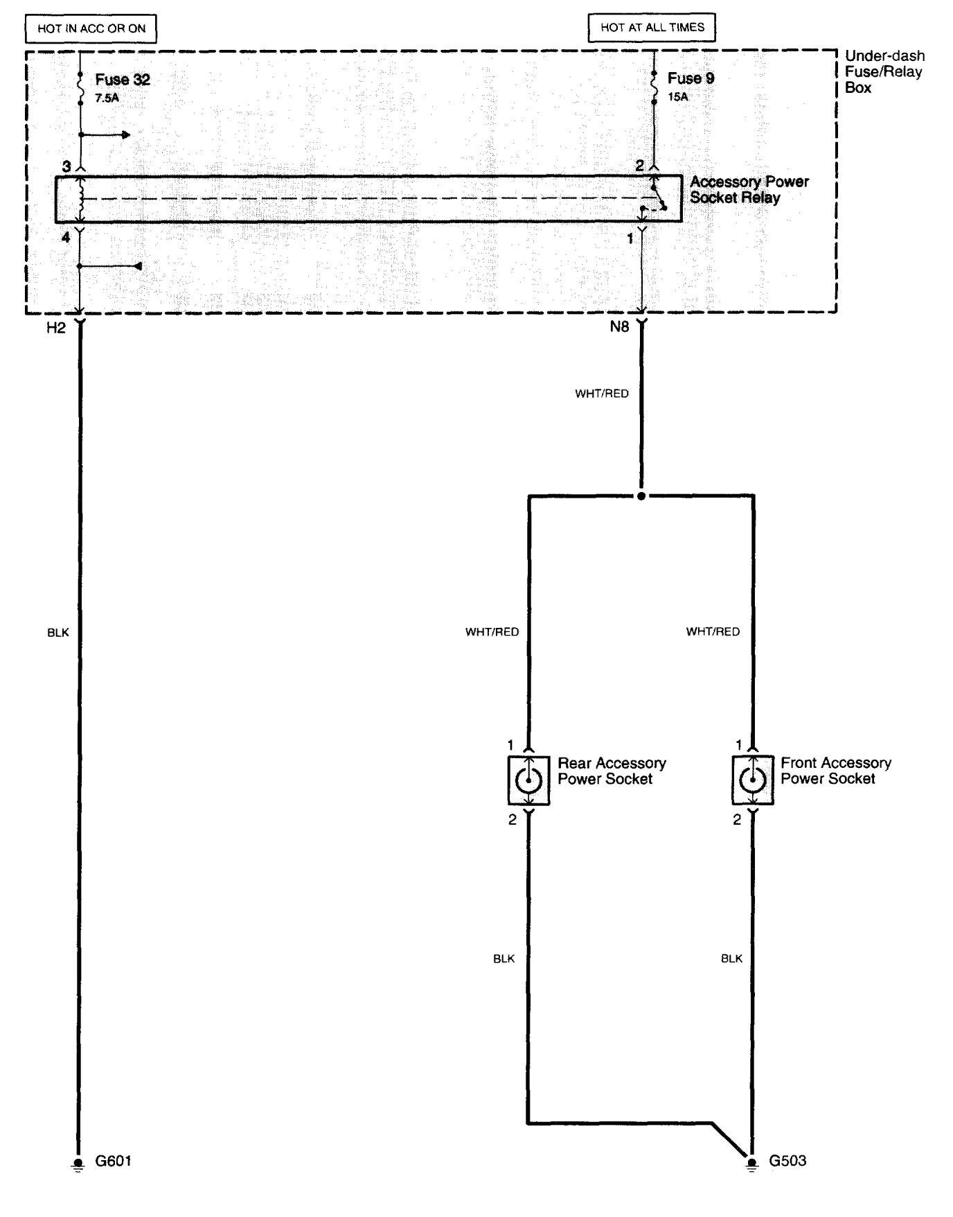 Prime 03 Acura Cl Wiring Diagram Basic Electronics Wiring Diagram Wiring Digital Resources Remcakbiperorg