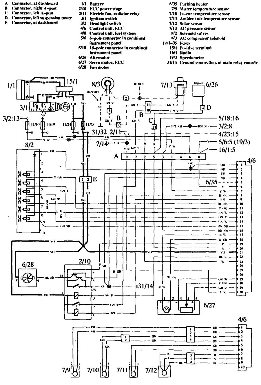 hvac wiring harness