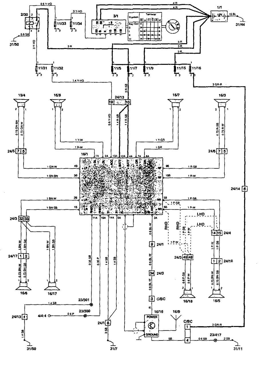 wiring diagram volvo 850