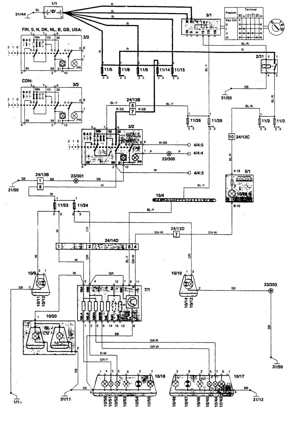 volvo 850 wiring diagram 1996