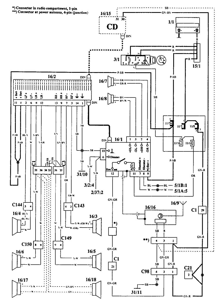 bmw x5 f15 fuse box diagram